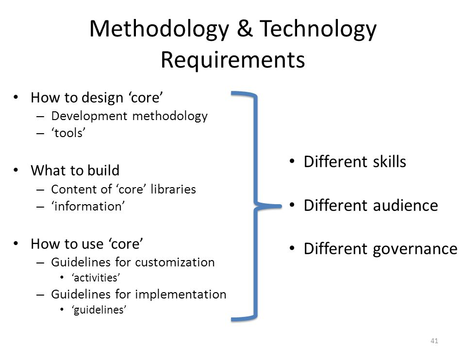 Methodology & Technology Requirements
