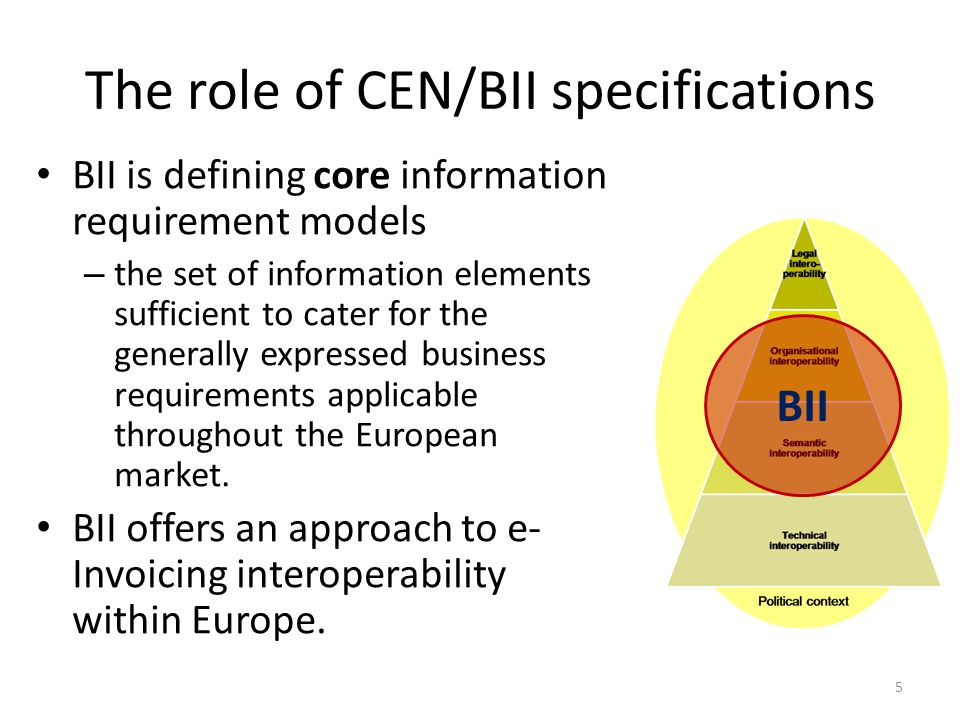 The role of CEN/BII specifications