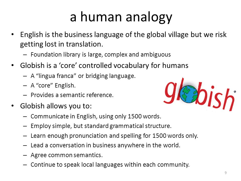 a human analogy English is the business language of the global village but we risk getting lost in translation.