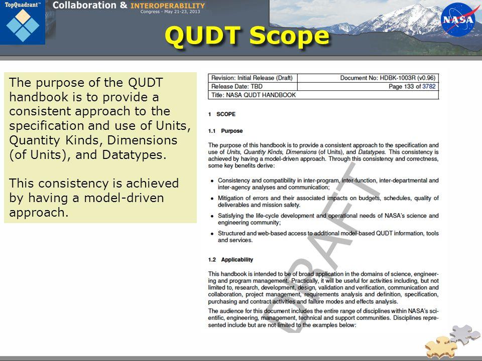 QUDT Scope