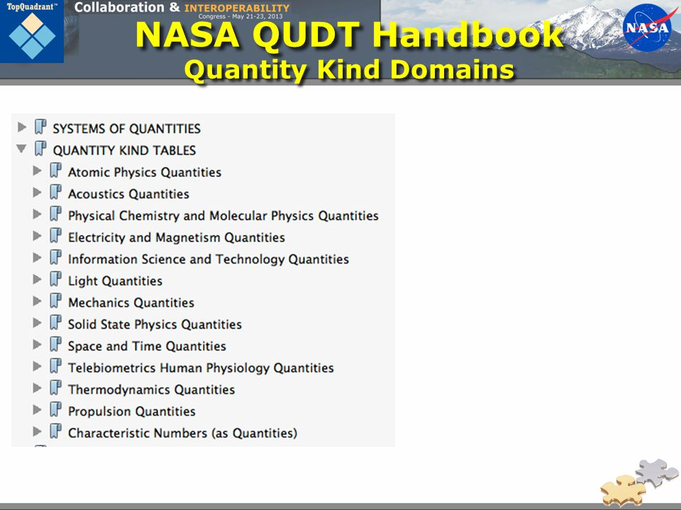 NASA QUDT Handbook Quantity Kind Domains