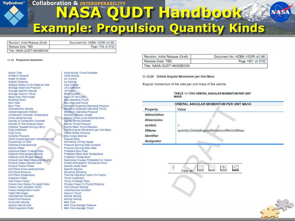 NASA QUDT Handbook Example: Propulsion Quantity Kinds