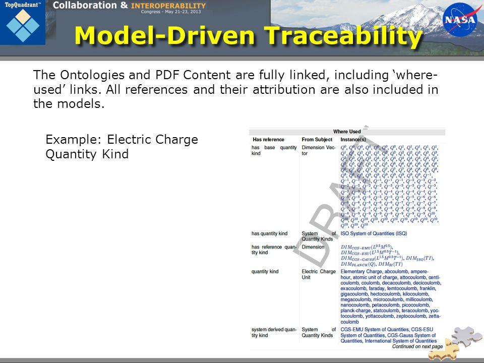 Model-Driven Traceability