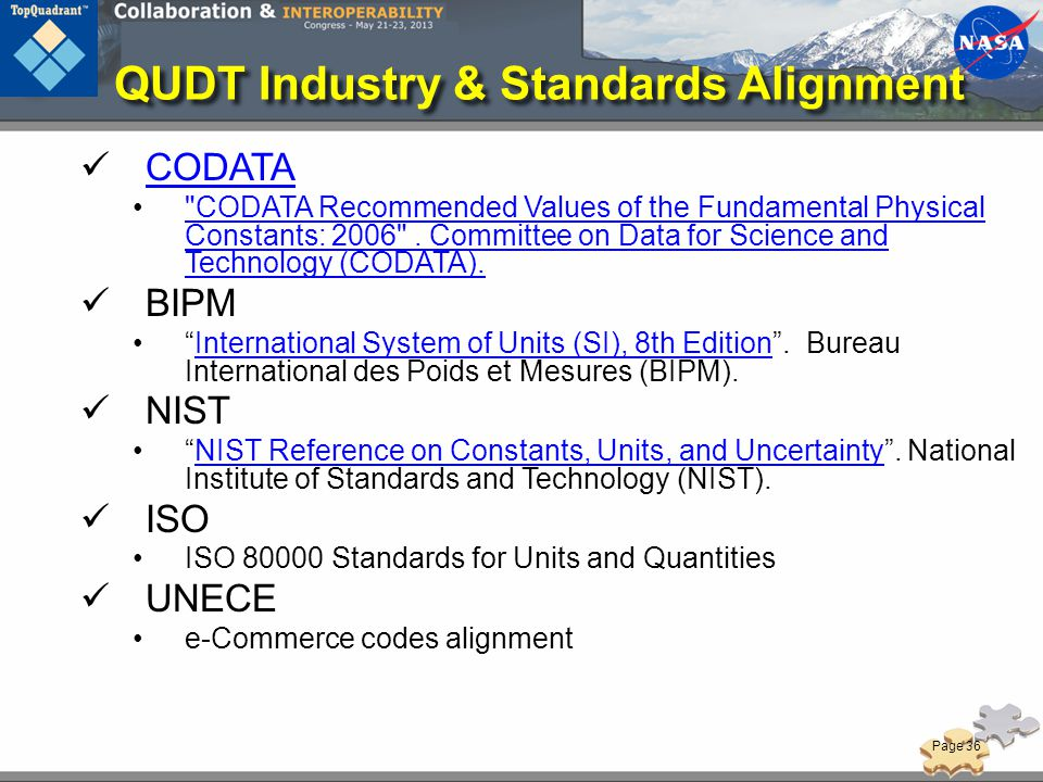 QUDT Industry & Standards Alignment