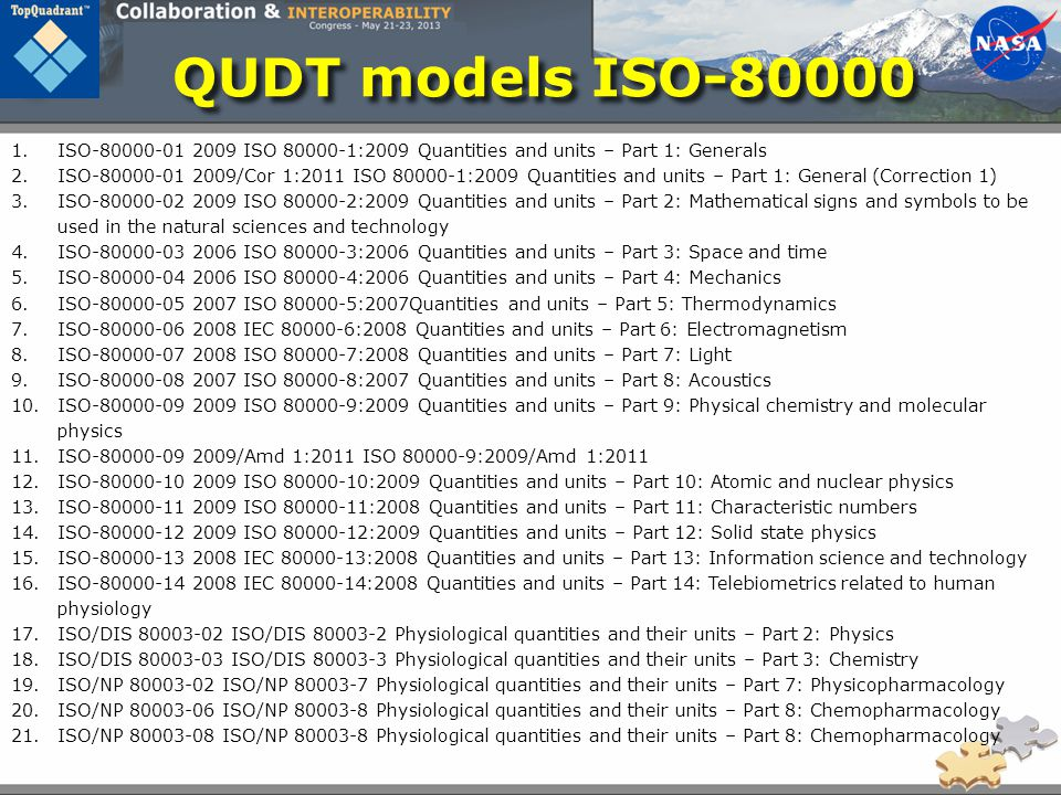 QUDT models ISO-80000 ISO-80000-01 2009 ISO 80000-1:2009 Quantities and units – Part 1: Generals.