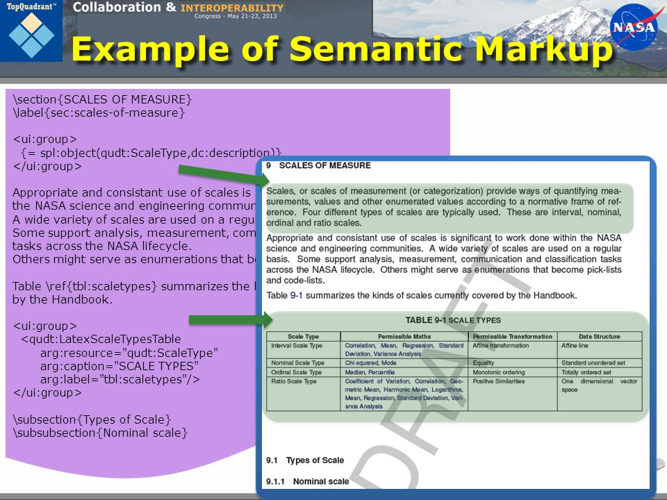 Example of Semantic Markup