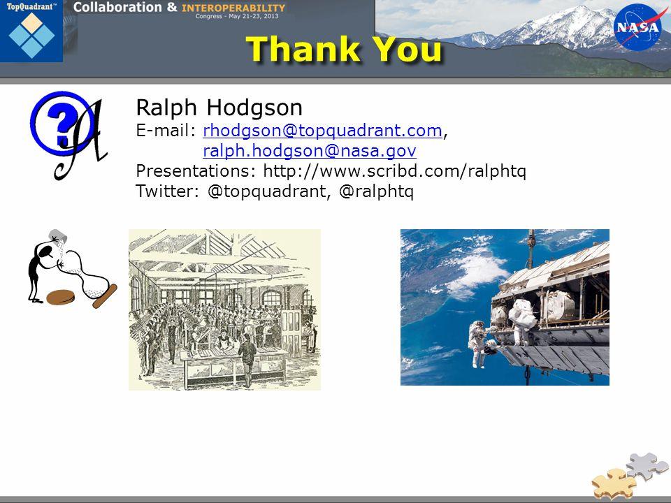 Thank You Ralph Hodgson