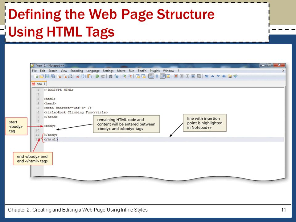Defining the Web Page Structure Using HTML Tags