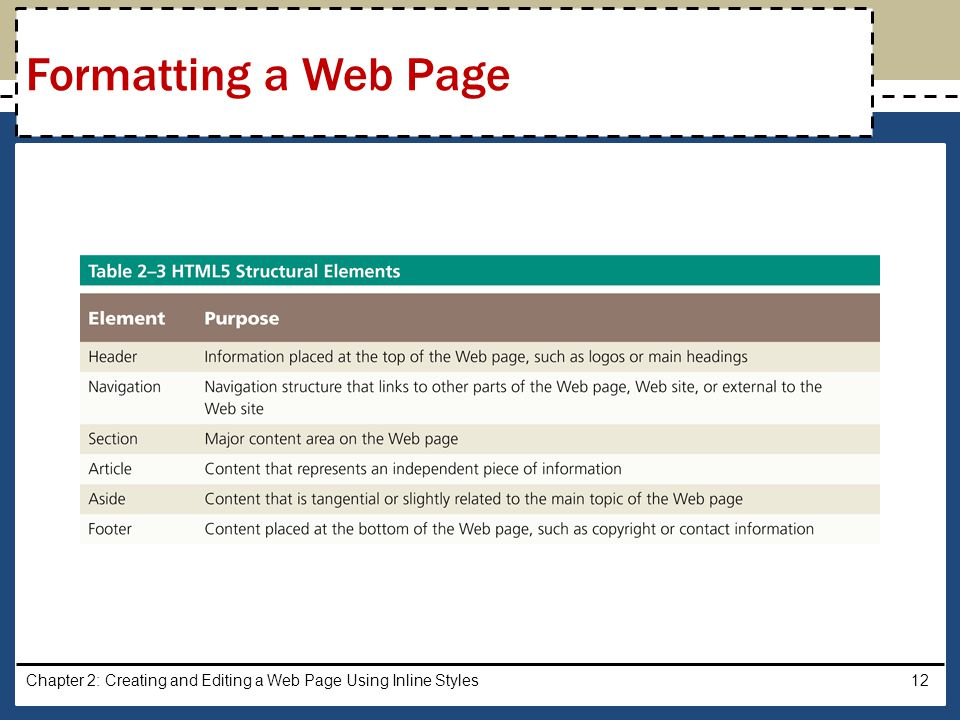 Formatting a Web Page Chapter 2: Creating and Editing a Web Page Using Inline Styles