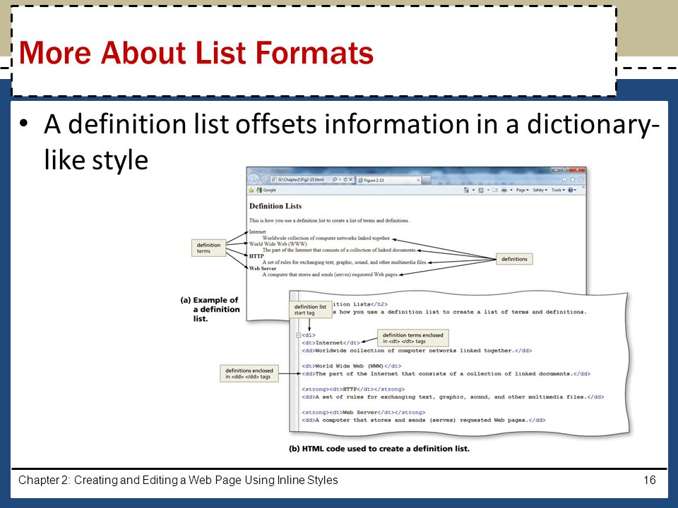 More About List Formats