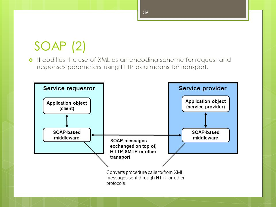 SOAP-based middleware