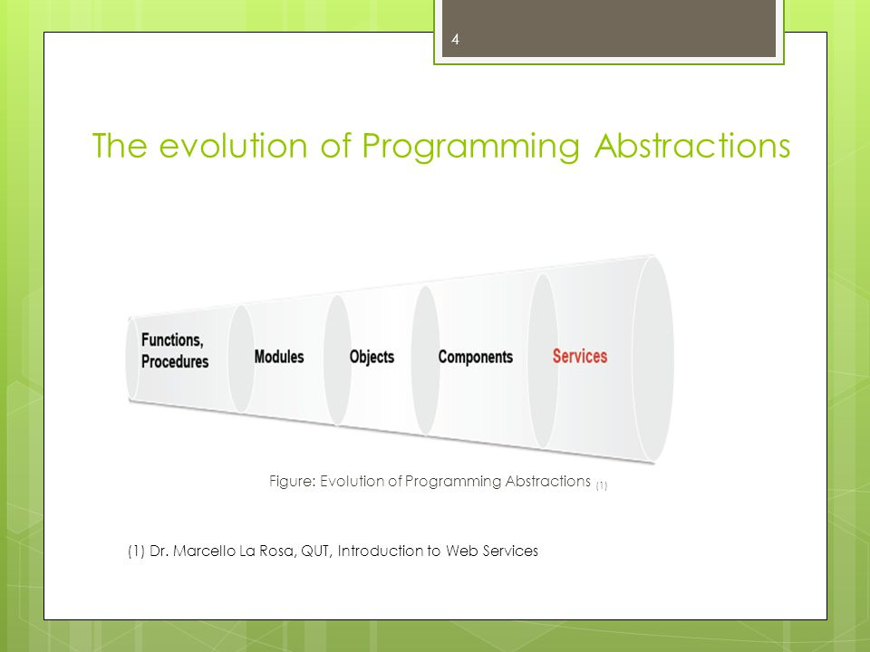 The evolution of Programming Abstractions