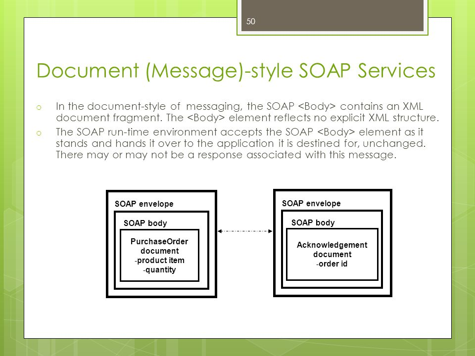 Document (Message)-style SOAP Services