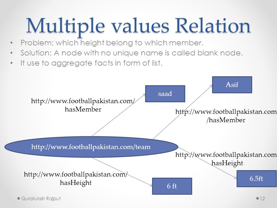 Multiple values Relation