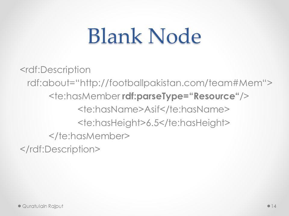 Blank Node <rdf:Description