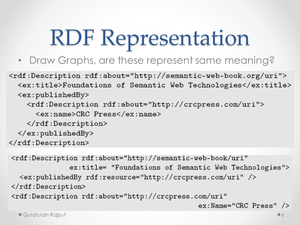 RDF Representation Draw Graphs, are these represent same meaning