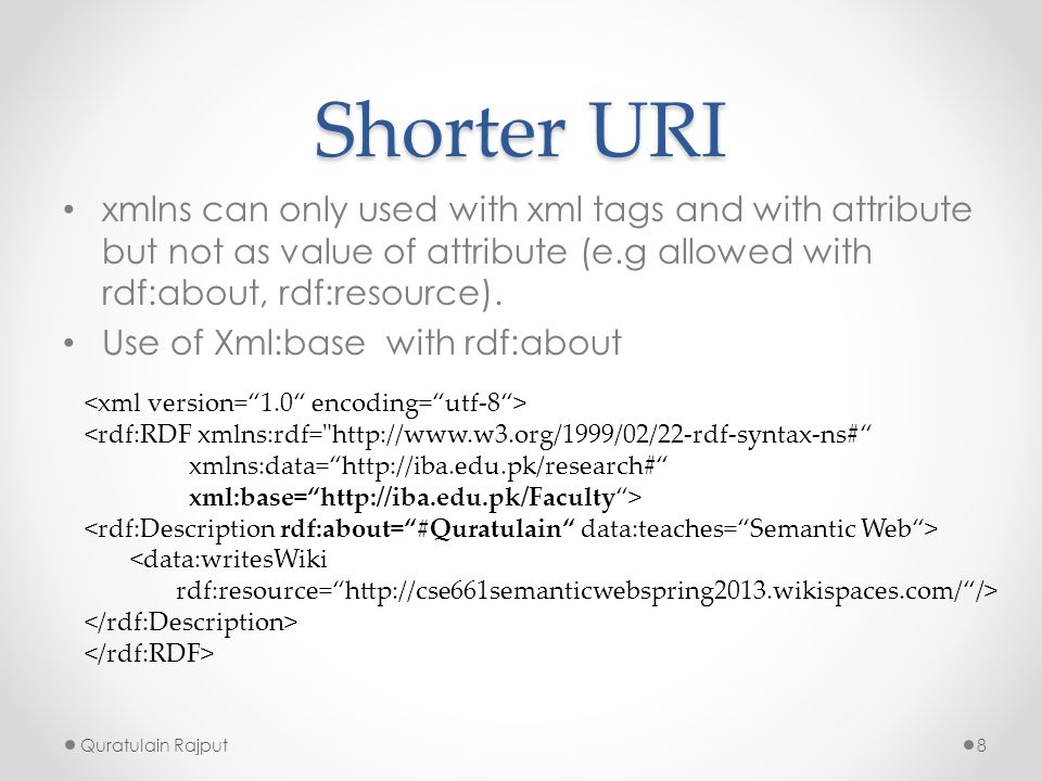 Shorter URI xmlns can only used with xml tags and with attribute but not as value of attribute (e.g allowed with rdf:about, rdf:resource).