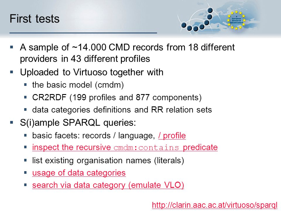 First tests A sample of ~14.000 CMD records from 18 different providers in 43 different profiles. Uploaded to Virtuoso together with.