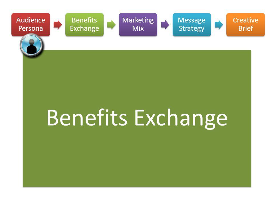 Benefits Exchange Audience Persona Benefits Exchange Marketing Mix