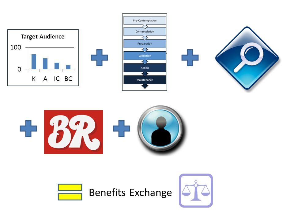 Benefits Exchange