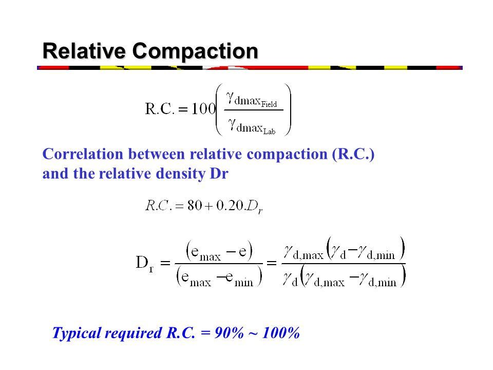Relative Compaction Correlation between relative compaction (R.C.) and the relative density Dr.