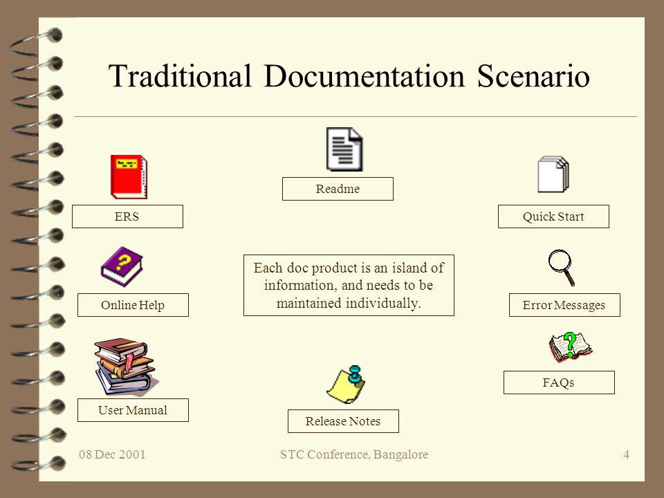 Traditional Documentation Scenario