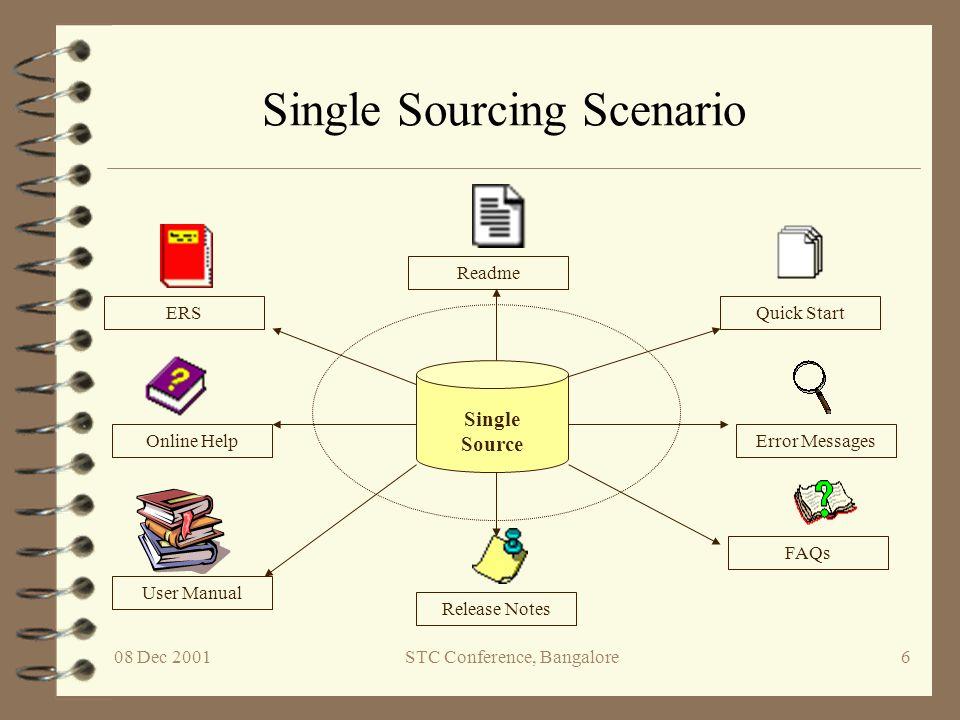 Single Sourcing Scenario