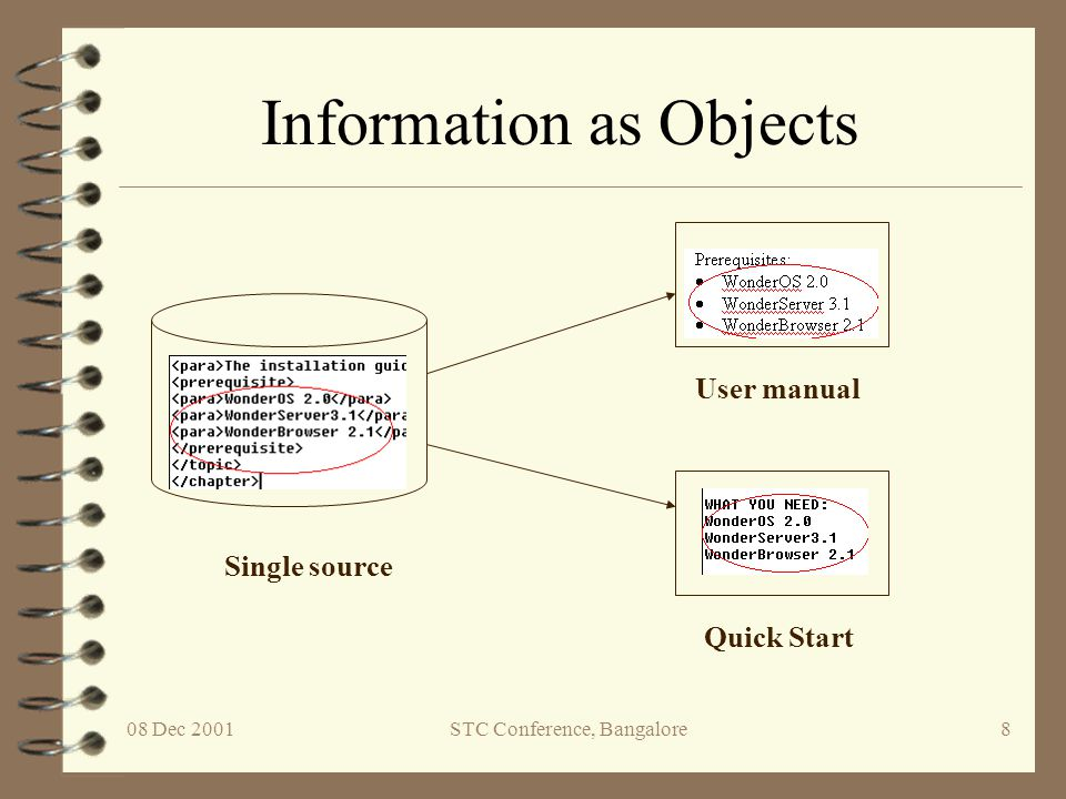 Information as Objects