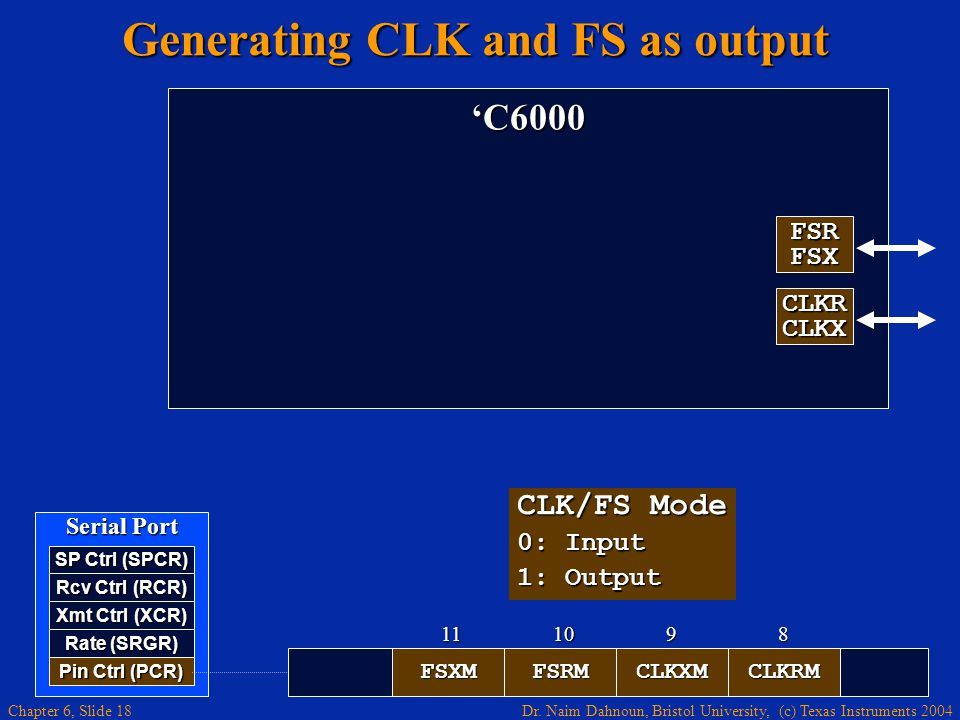 Generating CLK and FS as output