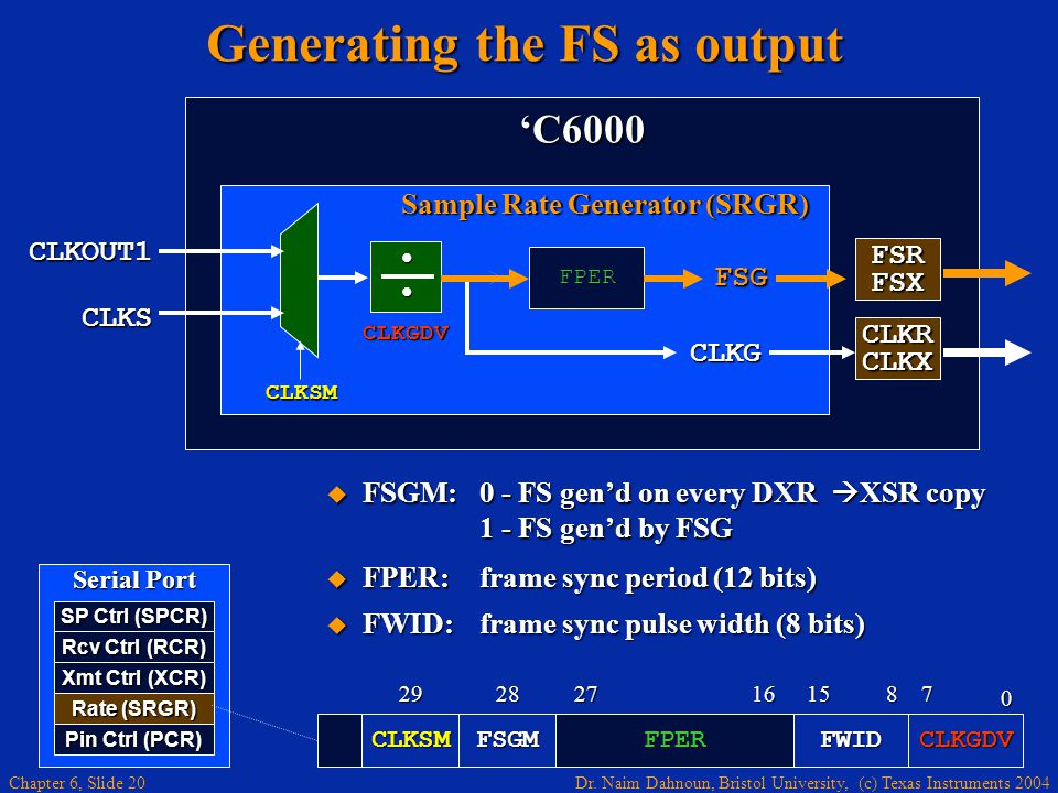 Generating the FS as output