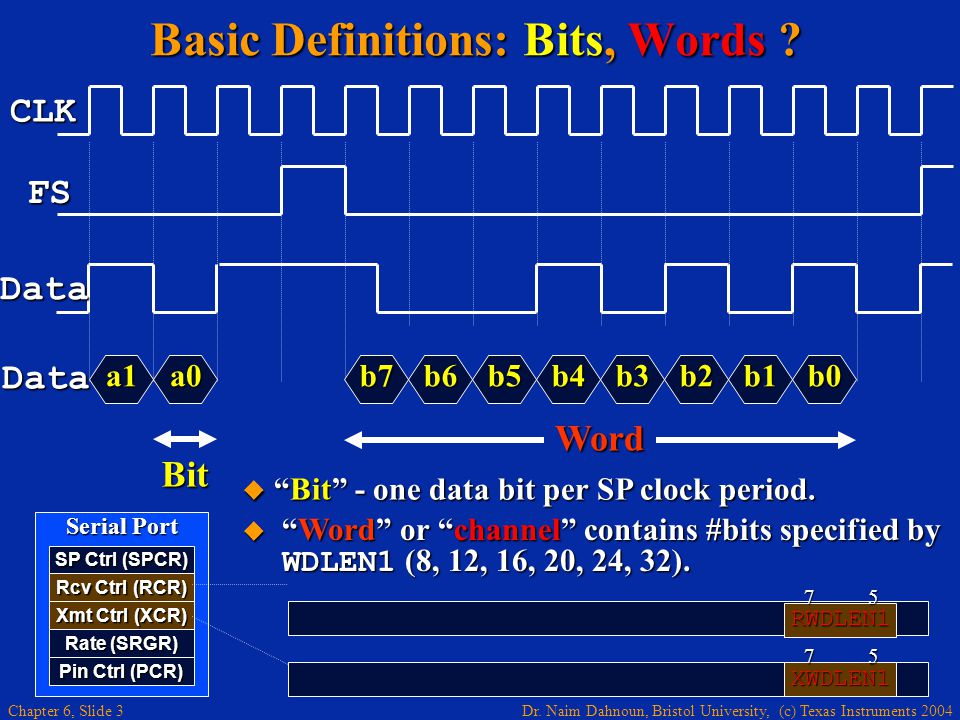 Basic Definitions: Bits, Words