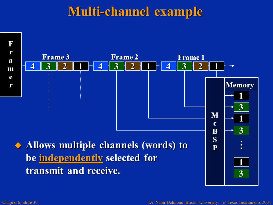 Multi-channel example