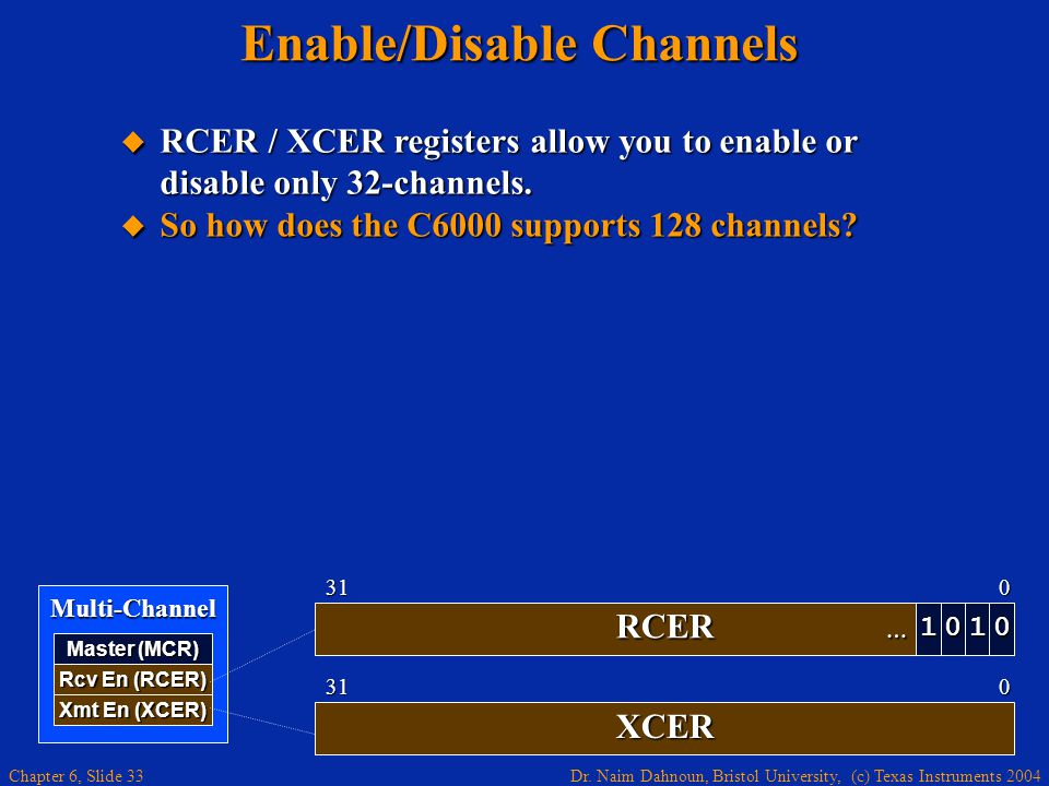 Enable/Disable Channels