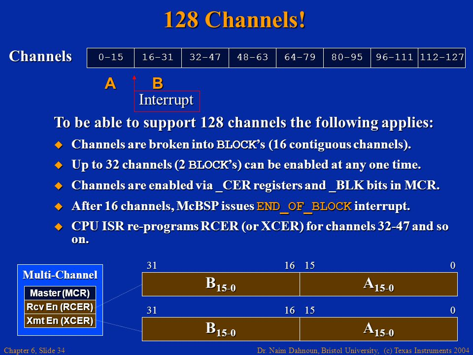 128 Channels! 0-15. 16-31. 32-47. 48-63. 64-79. 80-95. 96-111. 112-127. Channels. A. B.