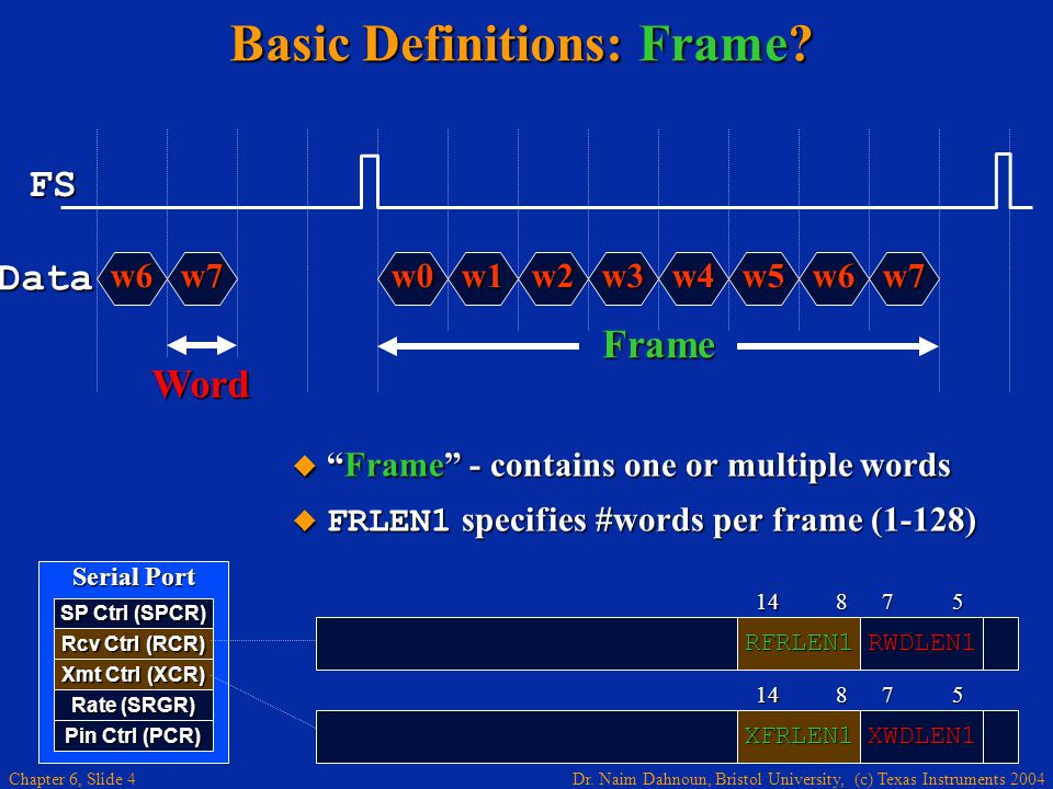 Basic Definitions: Frame