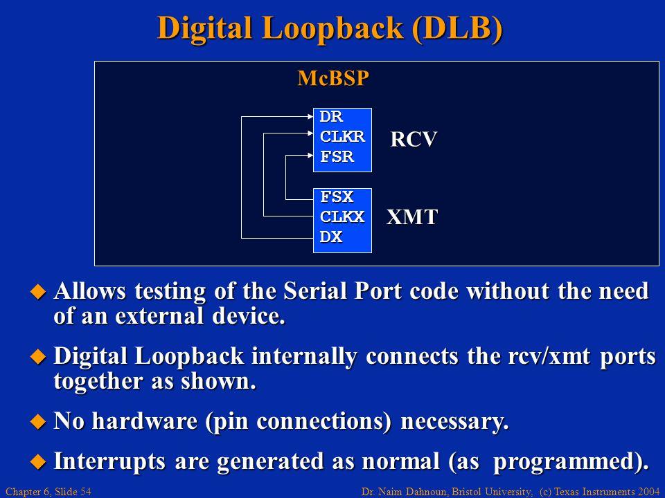 Digital Loopback (DLB)