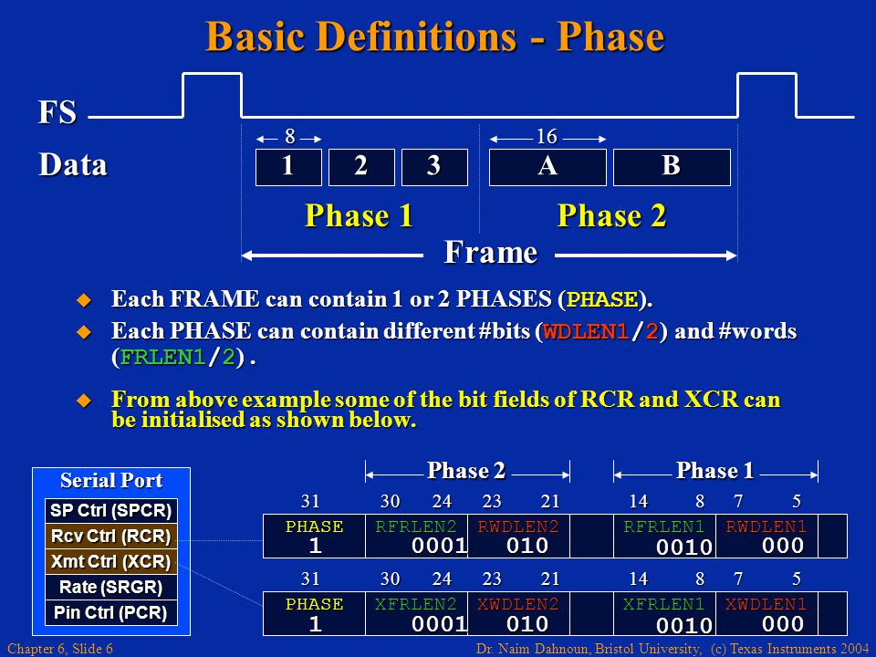 Basic Definitions - Phase