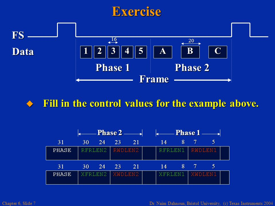 Exercise FS Data Phase 1 Phase 2 Frame