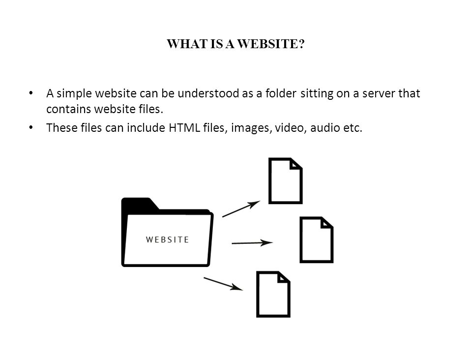 WHAT IS A WEBSITE A simple website can be understood as a folder sitting on a server that contains website files.