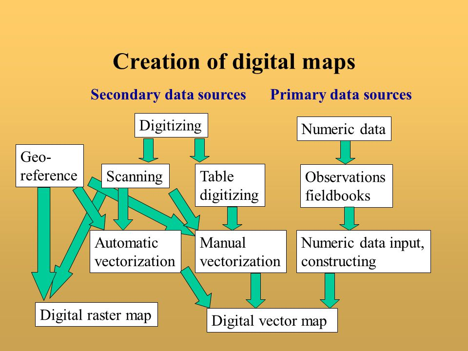 Creation of digital maps