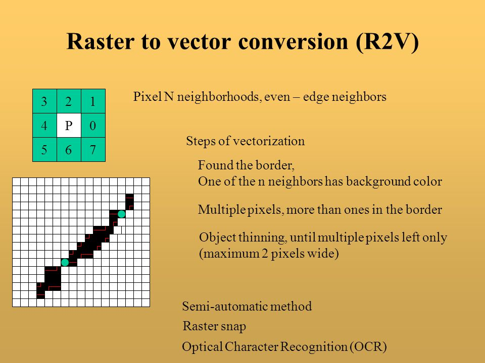 Raster to vector conversion (R2V)