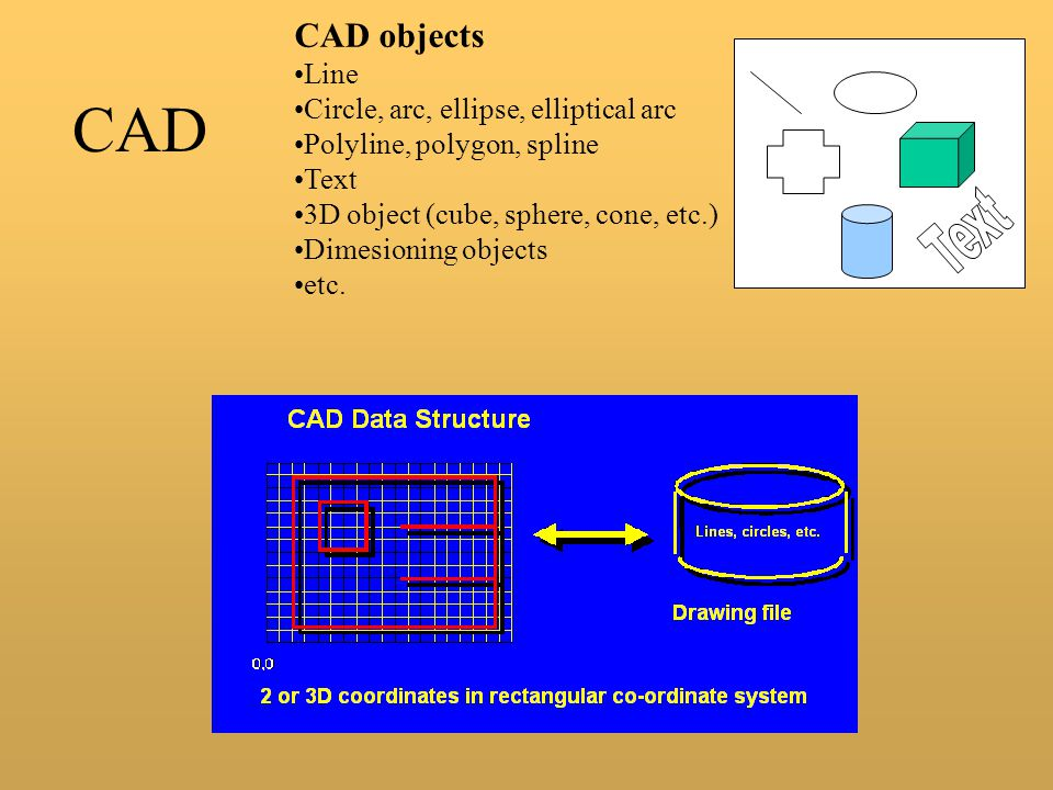 CAD Text CAD objects Line Circle, arc, ellipse, elliptical arc