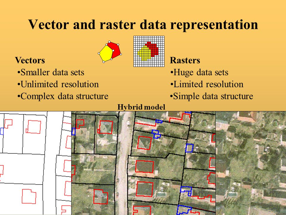 Vector and raster data representation