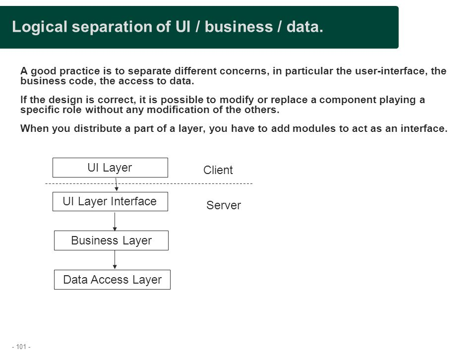 Logical separation of UI / business / data.