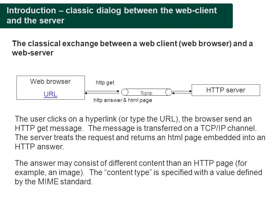 Introduction – classic dialog between the web-client and the server