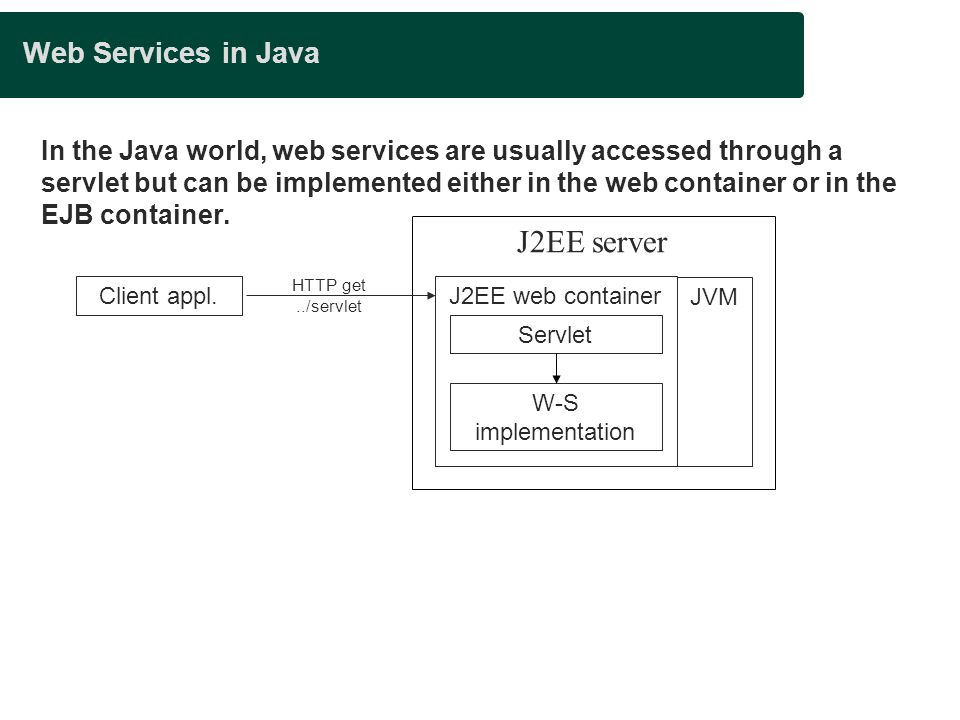 J2EE server Web Services in Java