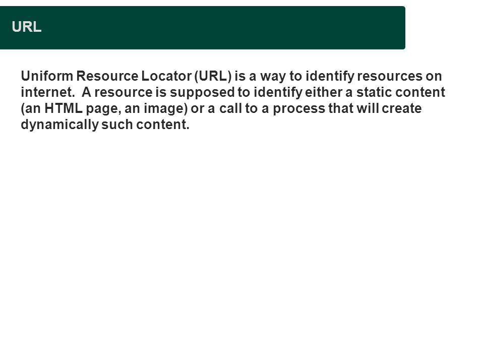 Presentation title URL.