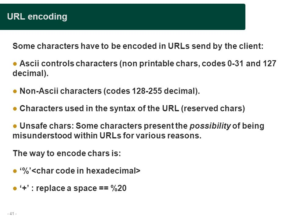 Presentation title URL encoding. Some characters have to be encoded in URLs send by the client: