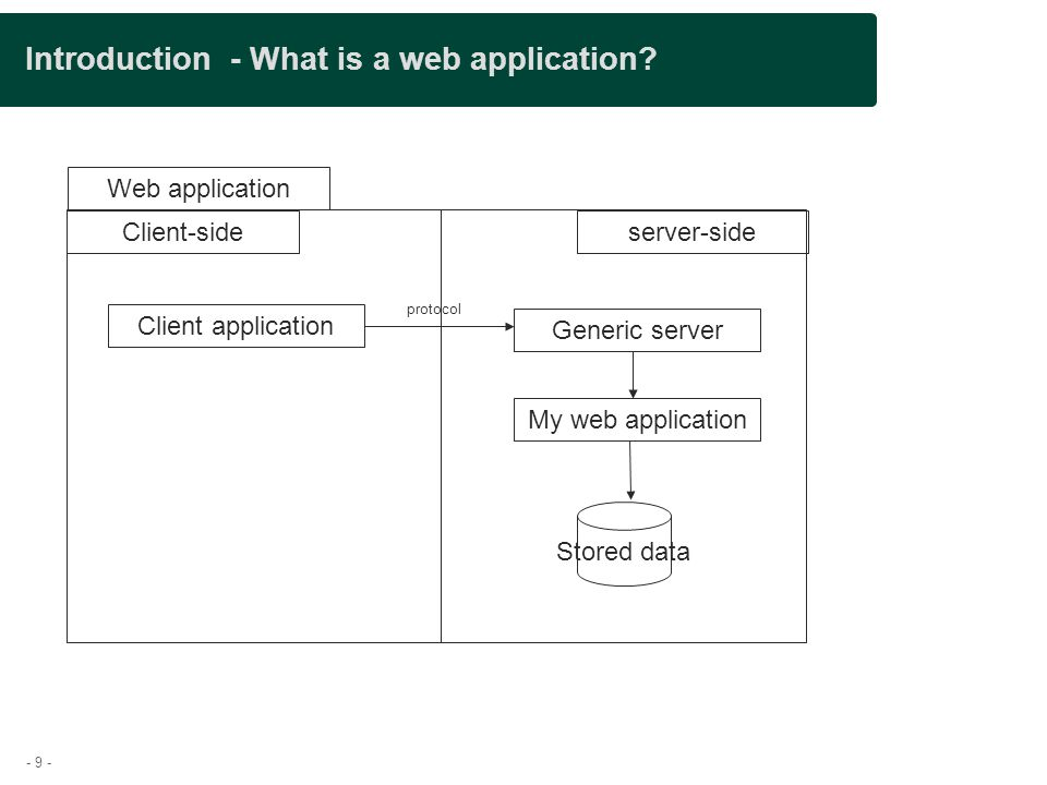 Introduction - What is a web application