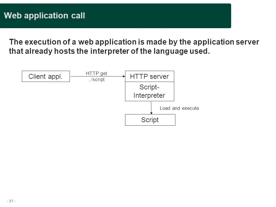 Presentation title Web application call.